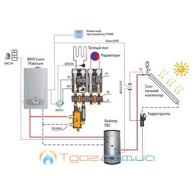 Энергоэффективный пакет Luna Platinum + солнечная система