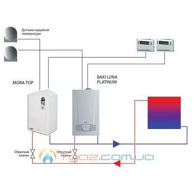 Пакет «ночной тариф энергоэффективный»