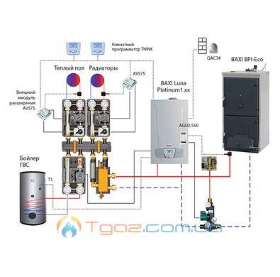 Энергоэффективный пакет конденсационный котел + твердотопливный котел