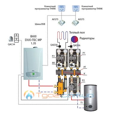 Энергоэффективный пакет  Luna Duo-Tec MP