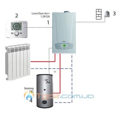 Энергоэффективный пакет Luna Duo-tec+